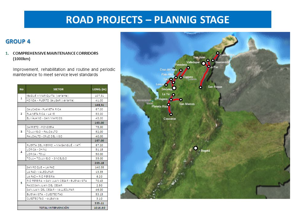 Bogotá Caucasia GROUP 4 1.COMPREHENSIVE MAINTENANCE CORRIDORS (1000km) Improvement, rehabilitation and routine and periodic maintenance to meet servic