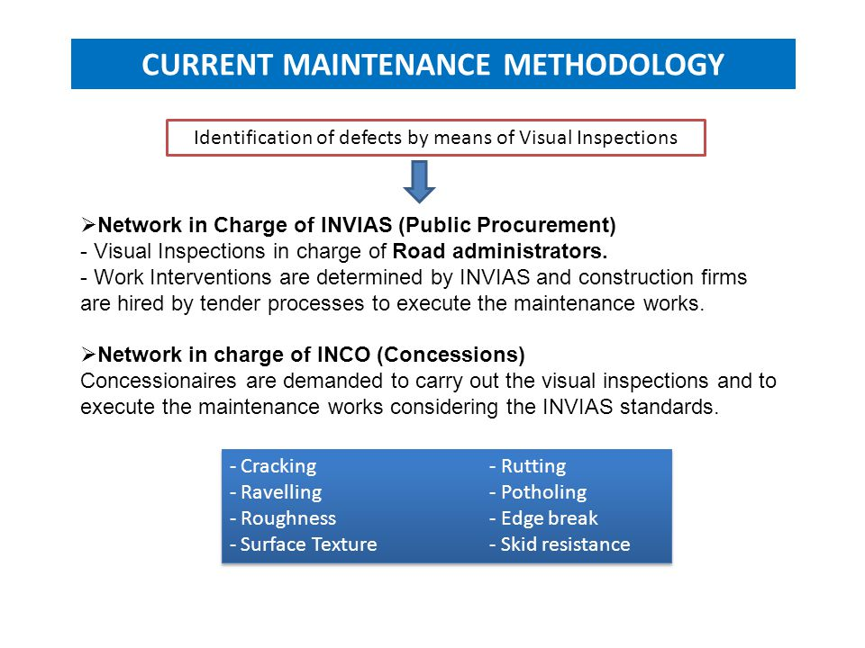 CURRENT MAINTENANCE METHODOLOGY Identification of defects by means of Visual Inspections  Network in Charge of INVIAS (Public Procurement) - Visual Inspections in charge of Road administrators.