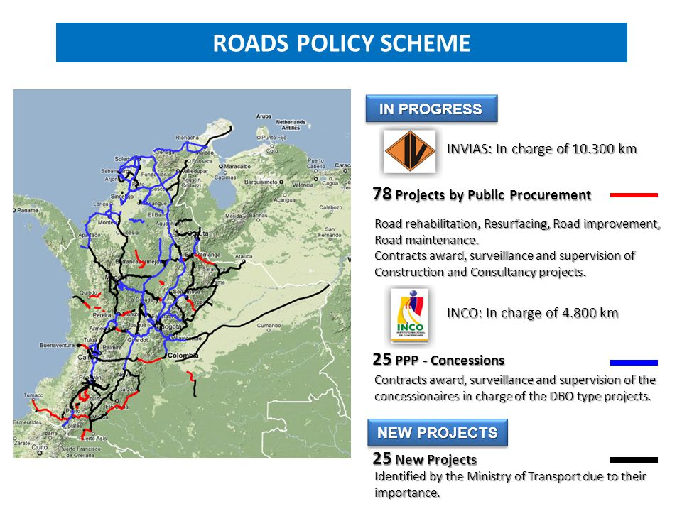 25 PPP - Concessions 25 New Projects 78 Projects by Public Procurement IN PROGRESS INVIAS: In charge of 10.300 km Road rehabilitation, Resurfacing, Ro
