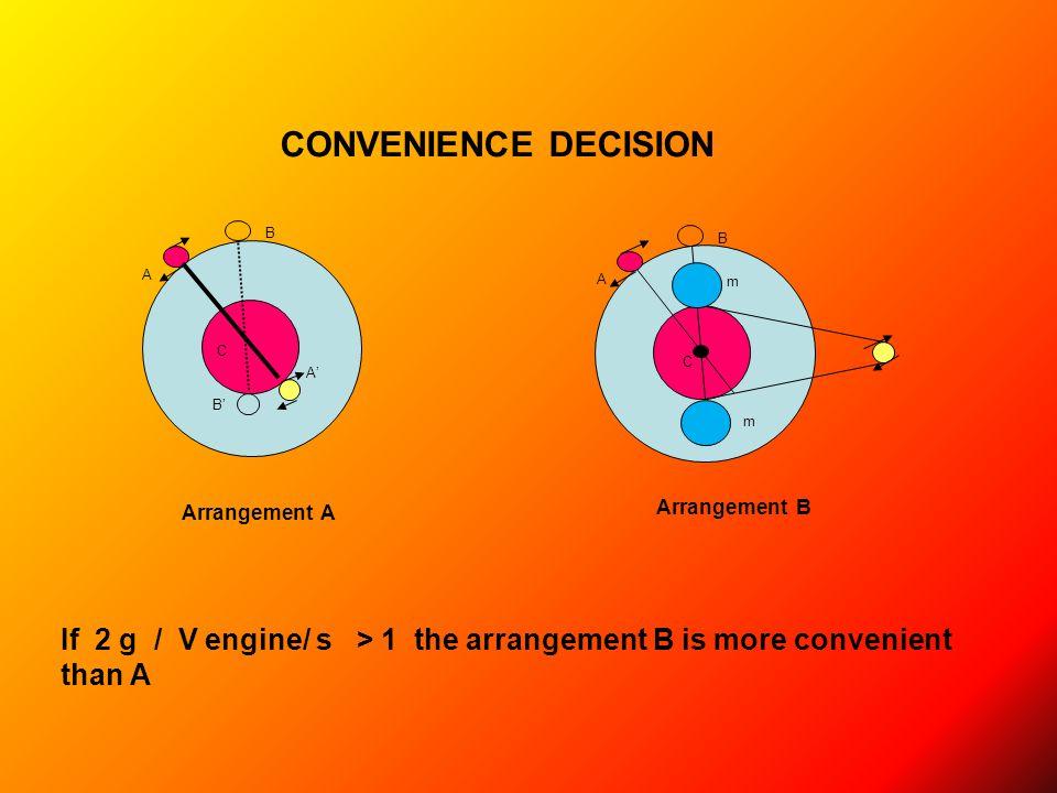 A C B m m A C B A' B' CONVENIENCE DECISION If 2 g / V engine/ s > 1 the arrangement B is more convenient than A Arrangement B Arrangement A