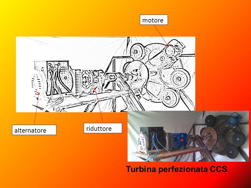 motore riduttore alternatore Turbina perfezionata CCS