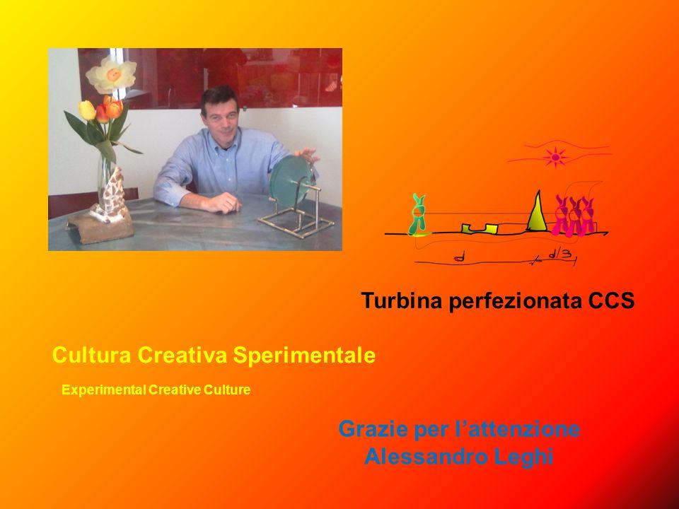 Grazie per l'attenzione Alessandro Leghi Turbina perfezionata CCS Cultura Creativa Sperimentale Experimental Creative Culture