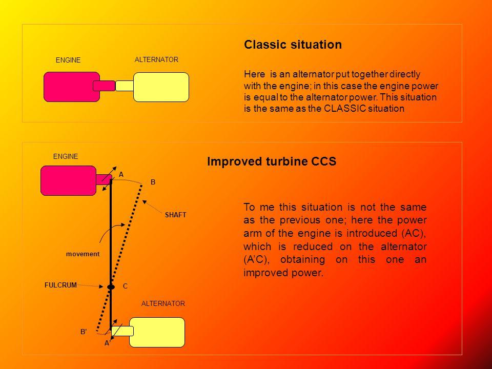 AB' F F' C C/i D D/i b b/i       AB R R' Spostamento angolare Assetto 4 F x b x rad/s x C x D = F' x b' x rad'/s x C/i x D/i P alternatore = P motore x i 2