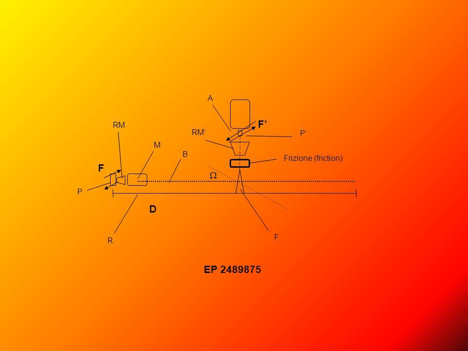 AB' F F' C D b b/i     AB R Spostamento angolare Assetto 6 P alternatore > P motore ed è funzione anche della componente C RM' Frizione