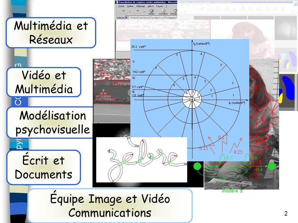 Copyright © IRCCyN/CVG 2 Multimédia et Réseaux Vidéo et Multimédia Écrit et Documents Modélisation psychovisuelle Équipe Image et Vidéo Communications