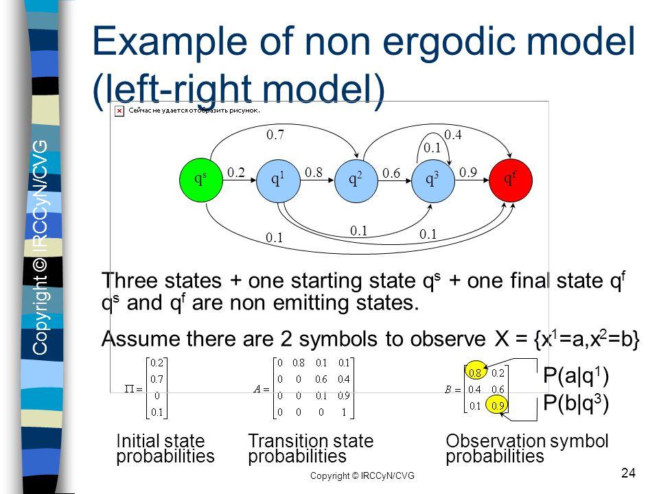 Copyright © IRCCyN/CVG 24 Example of non ergodic model (left-right model) qsqs q1q1 qfqf q3q3 q2q2 0.20.9 0.6 0.8 0.4 0.1 0.7 0.1 Three states + one s