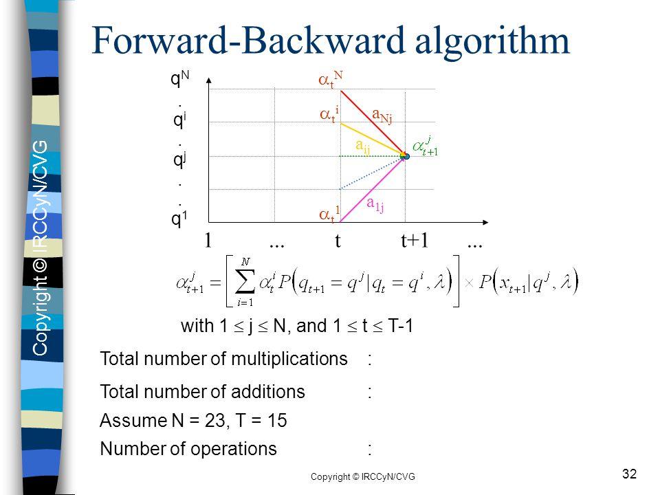 Copyright © IRCCyN/CVG 32 Forward-Backward algorithm 1...tt+1... a 1j t1t1 qN.qi.qj..q1qN.qi.qj..q1 tNtN titi a Nj a ij with 1  j  N, and 1 