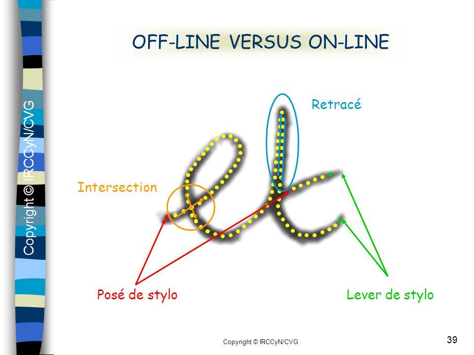 Copyright © IRCCyN/CVG 39 OFF-LINE VERSUS ON-LINE Posé de stylo Lever de stylo Intersection Retracé