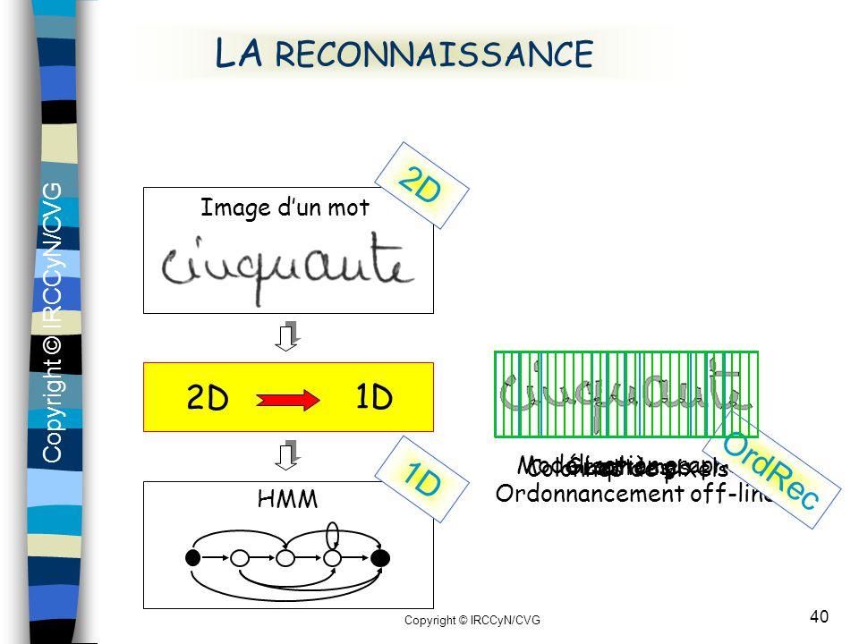 Copyright © IRCCyN/CVG 40 Image d'un mot HMM 2D 1D 2D 1D Modélisation graphe : Ordonnancement off-line OrdRec LettresGraphèmes Colonnes de pixels LA R