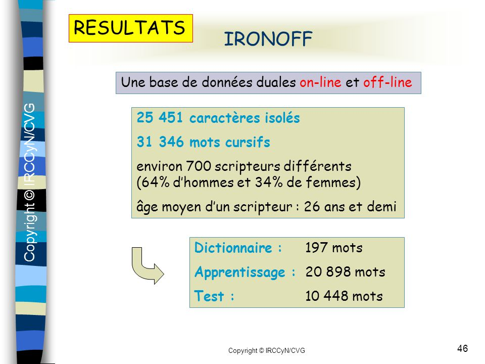 Copyright © IRCCyN/CVG 46 IRONOFF RESULTATS Une base de données duales on-line et off-line 25 451 caractères isolés 31 346 mots cursifs environ 700 sc