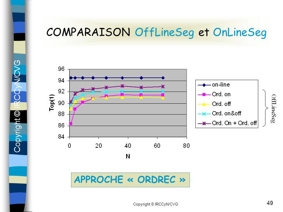 Copyright © IRCCyN/CVG 49 COMPARAISON OffLineSeg et OnLineSeg APPROCHE « ORDREC » OffLineSeg