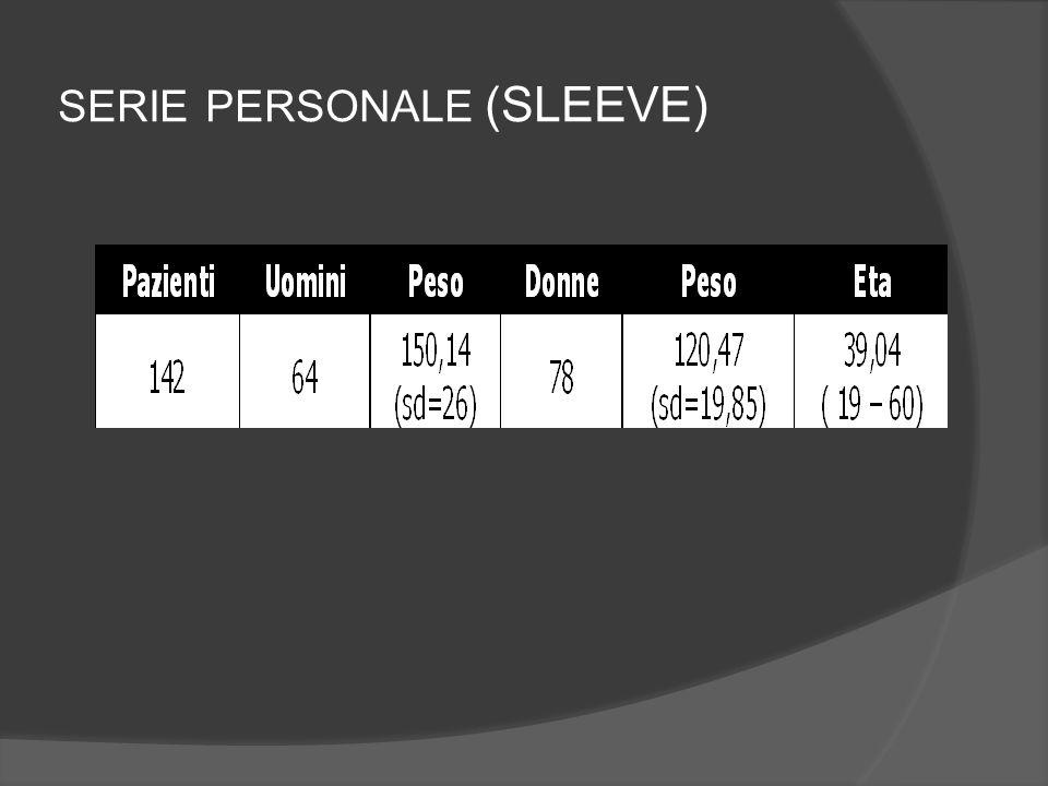 SERIE PERSONALE (SLEEVE)