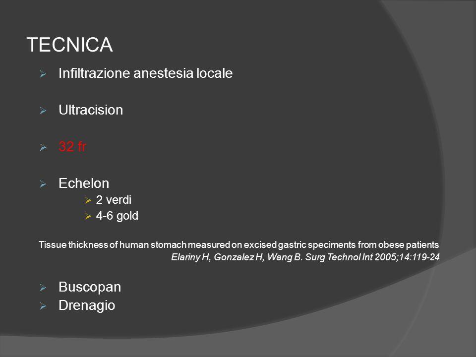TECNICA  Infiltrazione anestesia locale  Ultracision  32 fr  Echelon  2 verdi  4-6 gold Tissue thickness of human stomach measured on excised ga