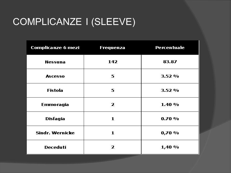 COMPLICANZE I (SLEEVE)