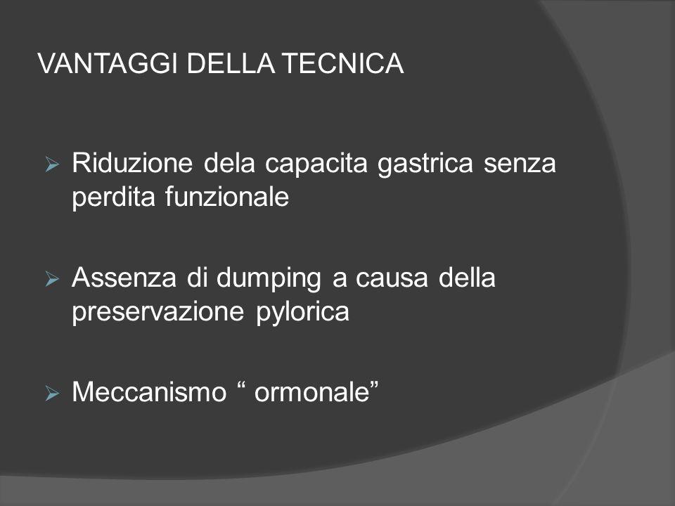VANTAGGI DELLA TECNICA  Riduzione dela capacita gastrica senza perdita funzionale  Assenza di dumping a causa della preservazione pylorica  Meccani