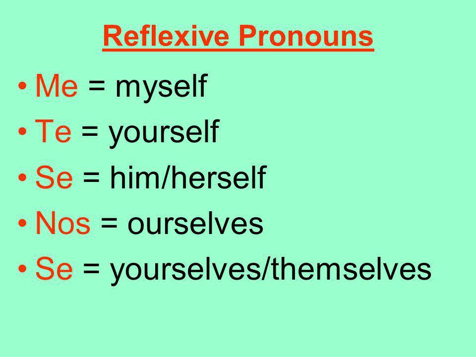 Reflexive Pronouns Me = myself Te = yourself Se = him/herself Nos = ourselves Se = yourselves/themselves