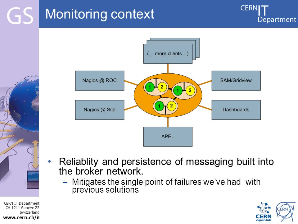 CERN IT Department CH-1211 Genève 23 Switzerland   t Internet Services Reliablity and persistence of messaging built into the broker network.