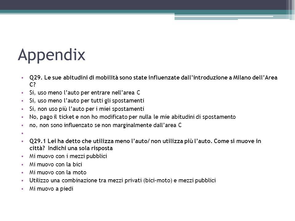 Appendix Q29.