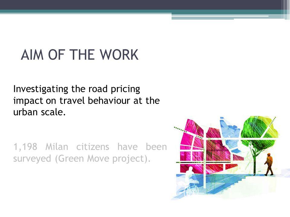 Travel behaviour Car use frequency Travel motivation/matter Travel modes