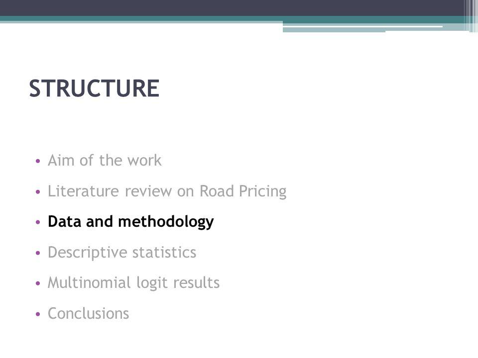 Methodology 1.Descriptive statistics 2.