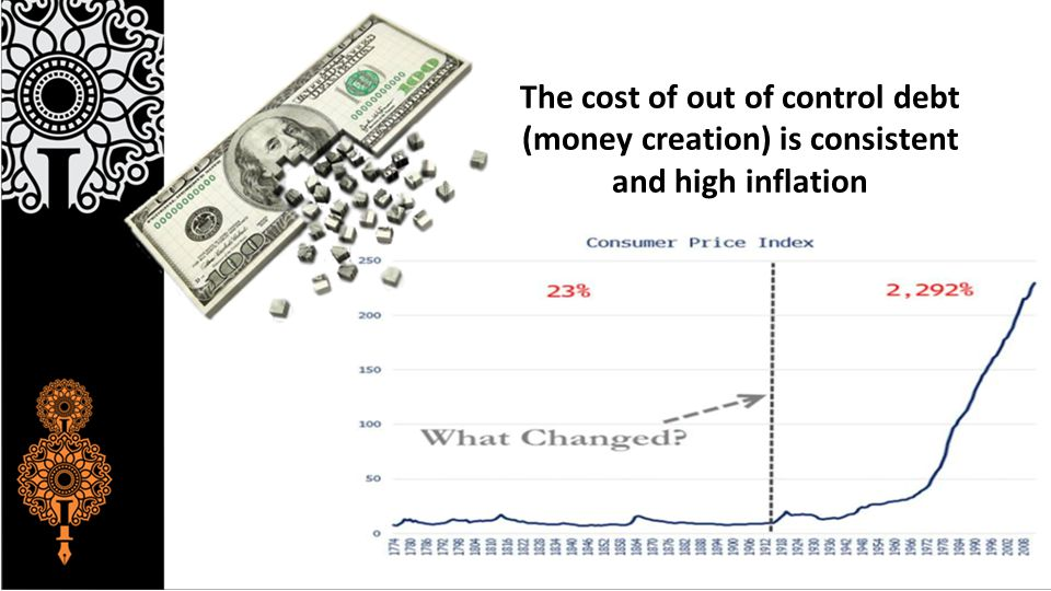 The cost of out of control debt (money creation) is consistent and high inflation