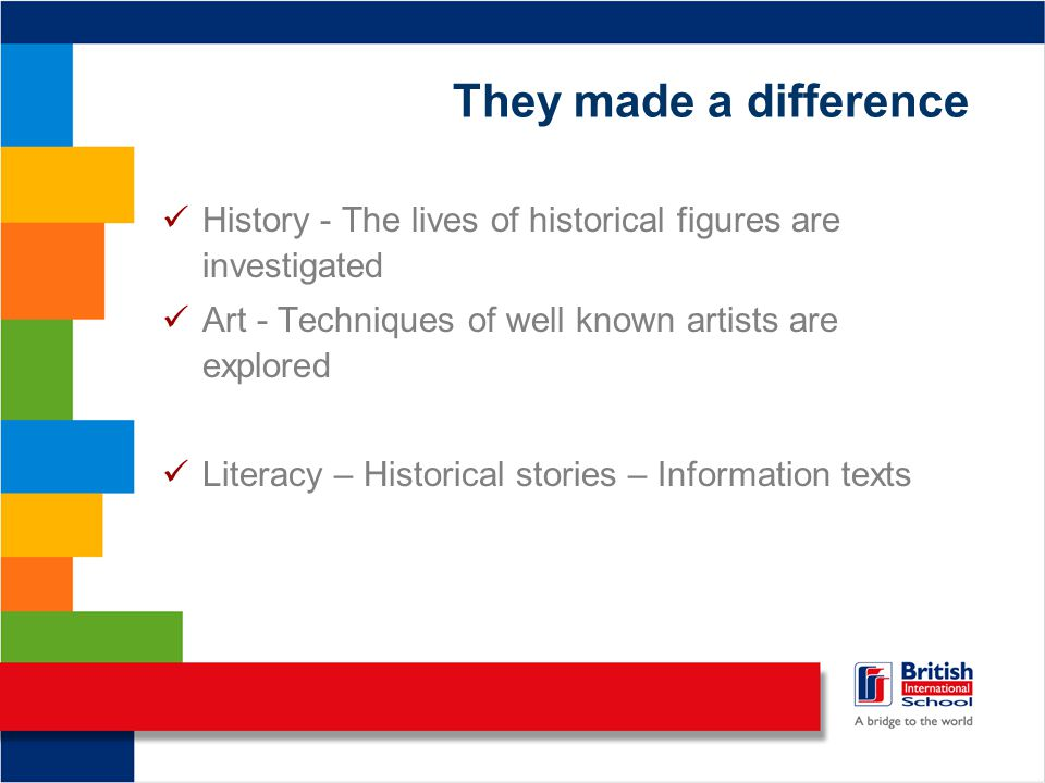 They made a difference History - The lives of historical figures are investigated Art - Techniques of well known artists are explored Literacy – Histo