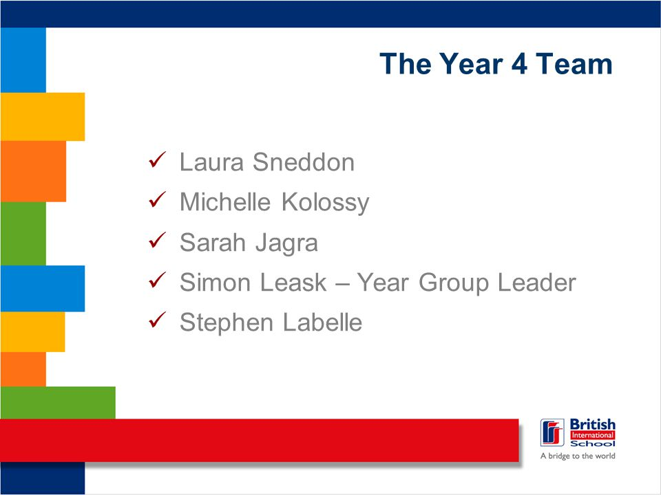 The Year 4 Team Laura Sneddon Michelle Kolossy Sarah Jagra Simon Leask – Year Group Leader Stephen Labelle
