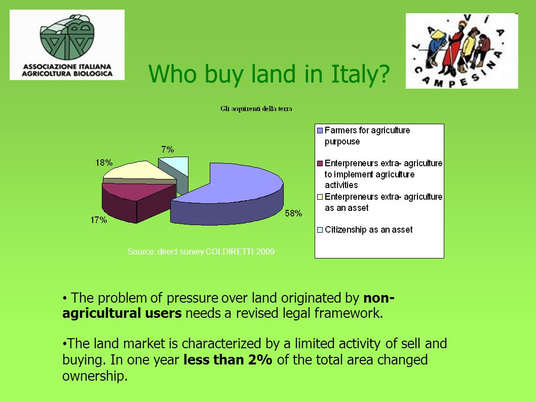 Land rent in Italy In the last 20 years the area rented has grown by 18% reducing the distance between Italy and EU.