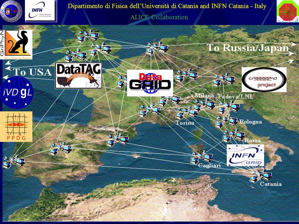 14 Dipartimento di Fisica dell'Università di Catania and INFN Catania - Italy ALICE Collaboration