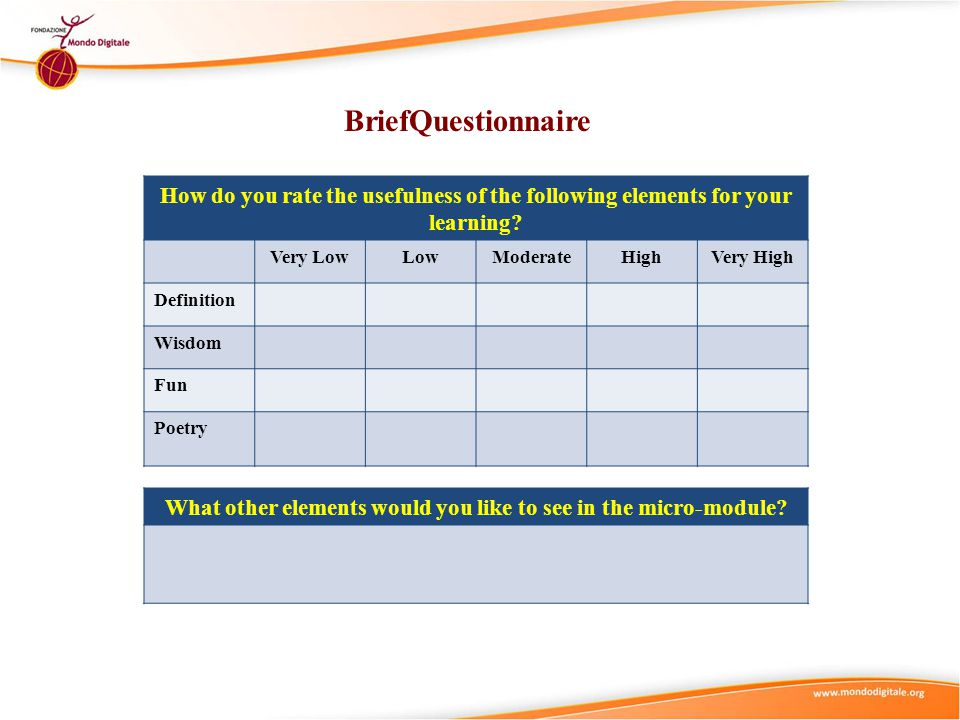 BriefQuestionnaire How do you rate the usefulness of the following elements for your learning? Very LowLowModerateHighVery High Definition Wisdom Fun