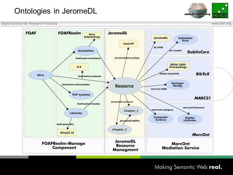Ontologies in JeromeDL