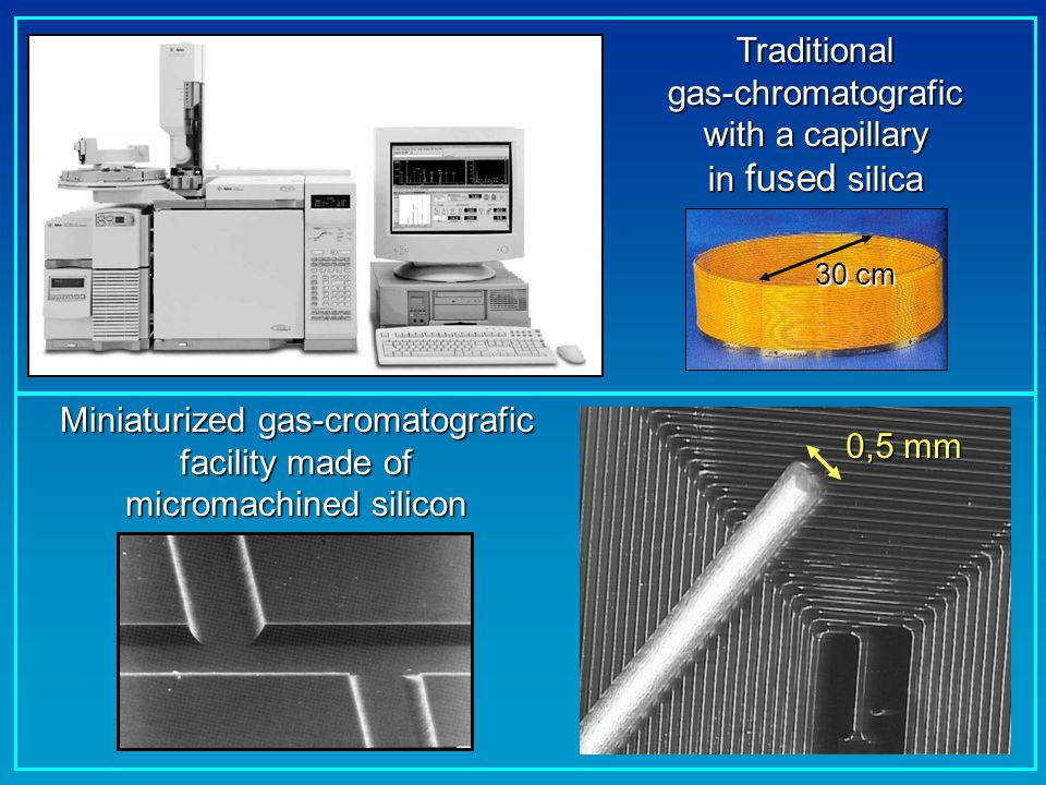 Traditionalgas-chromatografic with a capillary in fused silica 30 cm Miniaturized gas-cromatografic facility made of micromachined silicon 0,5 mm
