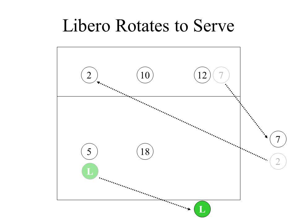 Libero Rotates to Serve 12102518L772L