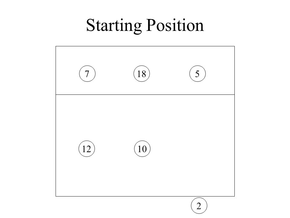 Starting Position 210125187