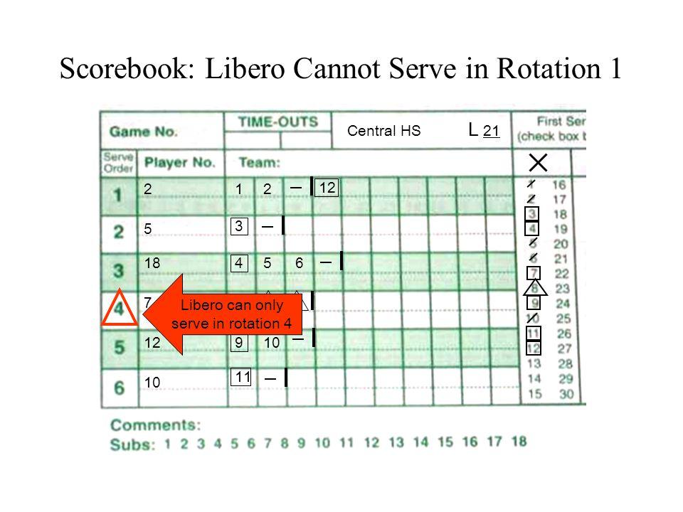 Scorebook: Libero Cannot Serve in Rotation 1 Central HS L 21 18 5 2 10 12 7 12 3 456 78 910 11 12 Libero can only serve in rotation 4