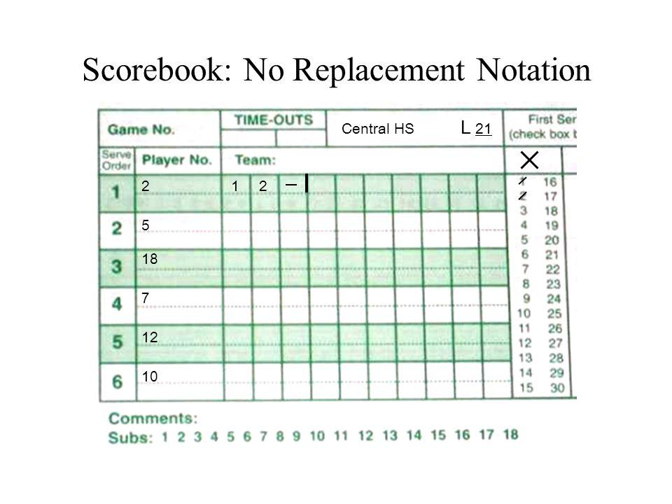 Scorebook: No Replacement Notation Central HS L 21 18 5 2 10 12 7 12