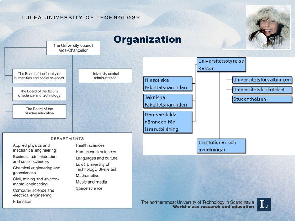 Third-cycle programmes -Utbildning på forskarnivå Regulated by: 1.Swedish law:Higher Education Act – Högskolelagen (HL) Higher Education Ordinance- Högskoleförordning (HF) www.hsv.se 2.LTU faculty board – Fakultetsnämnden (TFN) (HF 30§)- Qality - Effectivity - Planning - Study plans - Supervision, education of supervisors - Control (HF 29§) - Subjects