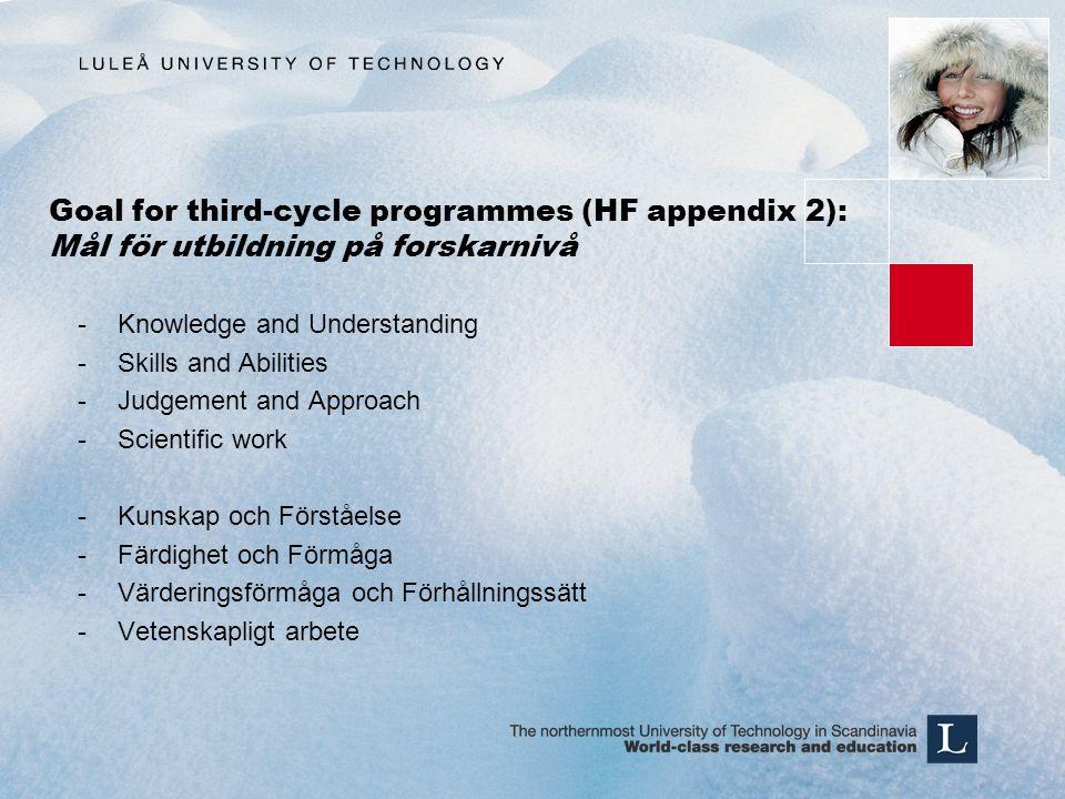Goal for third-cycle programmes (HF appendix 2): Mål för utbildning på forskarnivå -Knowledge and Understanding -Skills and Abilities -Judgement and A