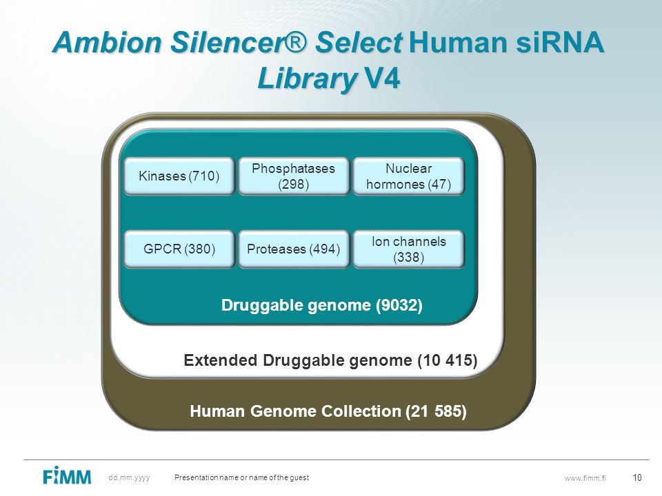 www.fimm.fi Presentation name or name of the guestdd.mm.yyyy 10 Ambion Silencer® Select Human siRNA Library V4 Nuclear hormones (47) Ion channels (338) Proteases (494)GPCR (380) Kinases (710) Phosphatases (298) Druggable genome (9032) Extended Druggable genome (10 415) Human Genome Collection (21 585)