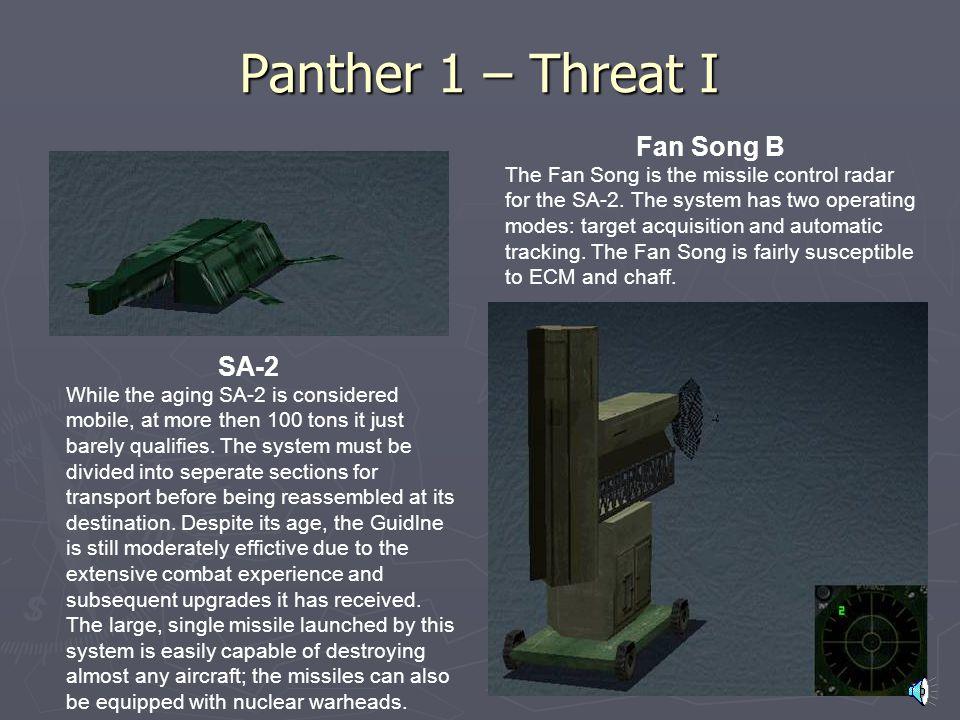 Panther 1 – Munitions 4x AIM-120C-5 1x AGM-88C 2x CBU-87 CEM 2x 370 Gal Tank 1x ALQ-131