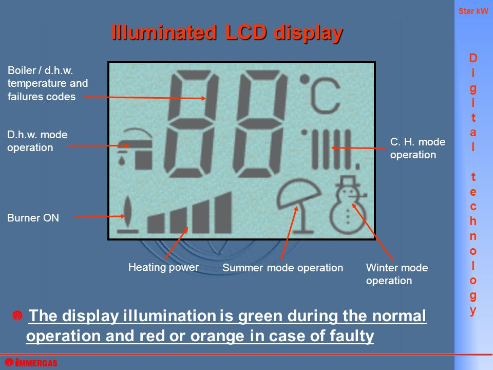 Star kW D.h.w. mode operation Illuminated LCD display C.