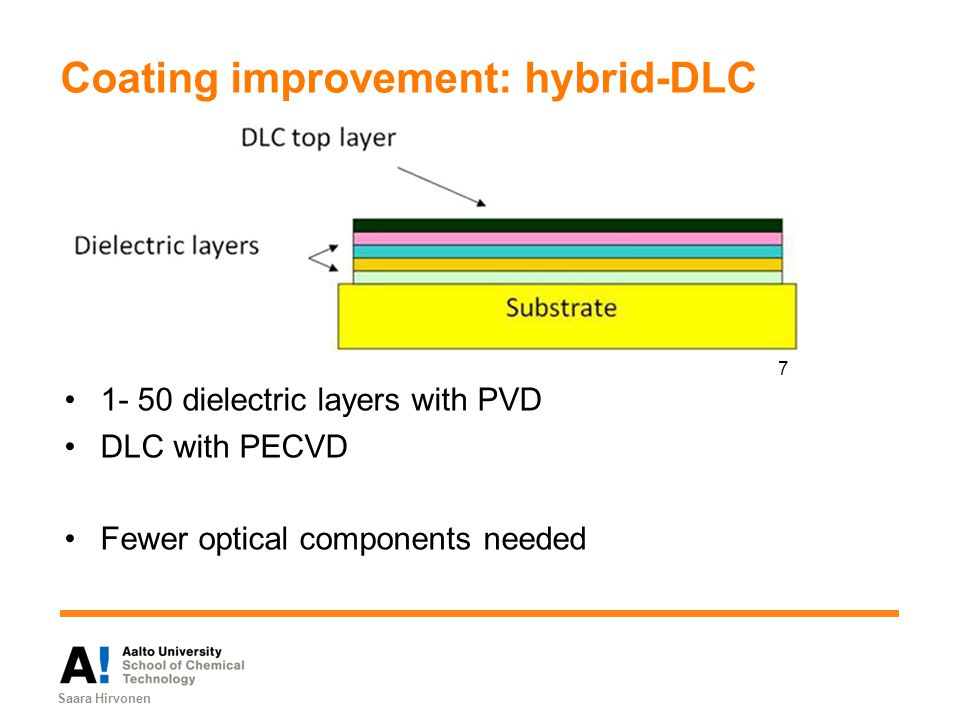 Coating improvement: hybrid-DLC dielectric layers with PVD DLC with PECVD Fewer optical components needed 7 Saara Hirvonen