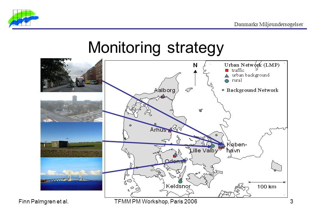Finn Palmgren et al.TFMM PM Workshop, Paris 20063 Danmarks Miljøundersøgelser Monitoring strategy