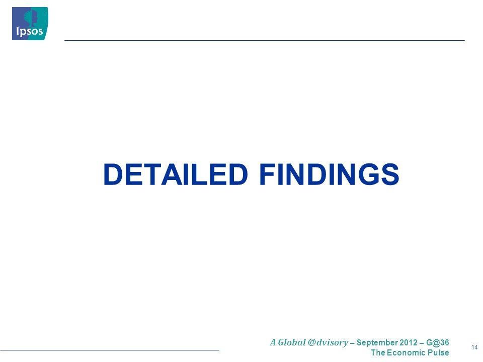 14 A Global @dvisory – September 2012 – G@36 The Economic Pulse DETAILED FINDINGS