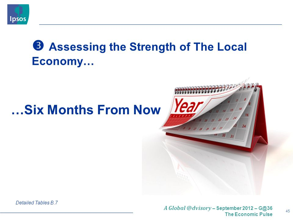 45 A – September 2012 – The Economic Pulse  Assessing the Strength of The Local Economy… Detailed Tables B.7 …Six Months From Now