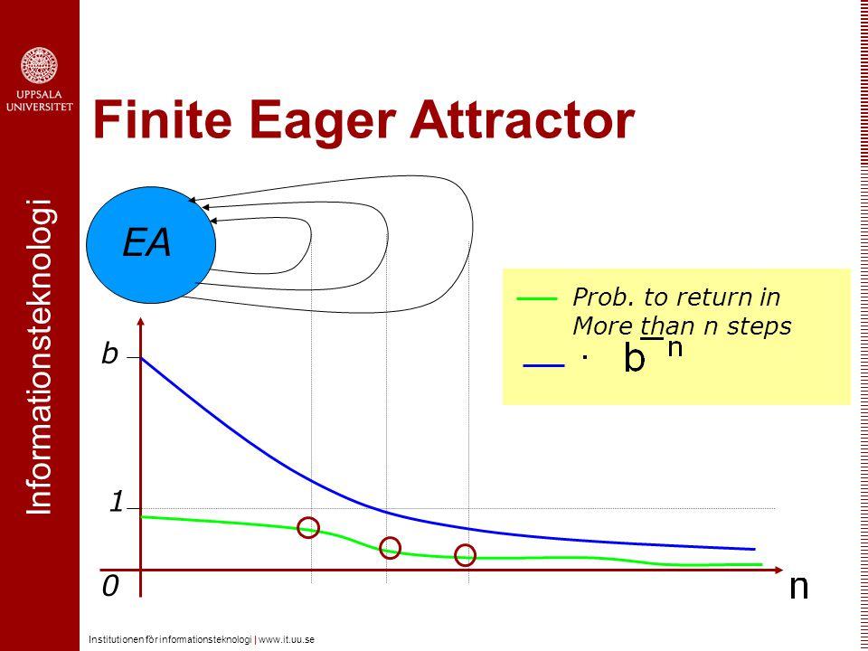 Informationsteknologi Institutionen för informationsteknologi | www.it.uu.se Finite Eager Attractor EA 0 1 b Prob. to return in More than n steps