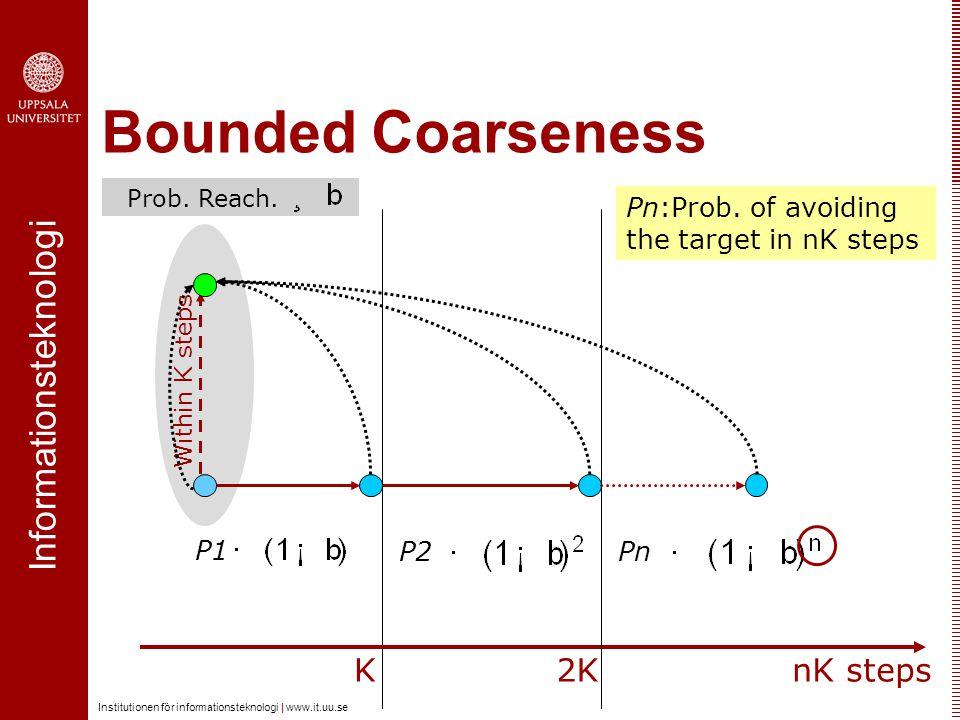 Informationsteknologi Institutionen för informationsteknologi | www.it.uu.se Bounded Coarseness Prob. Reach. Within K steps KnK steps 2K PnP2 Pn:Prob.