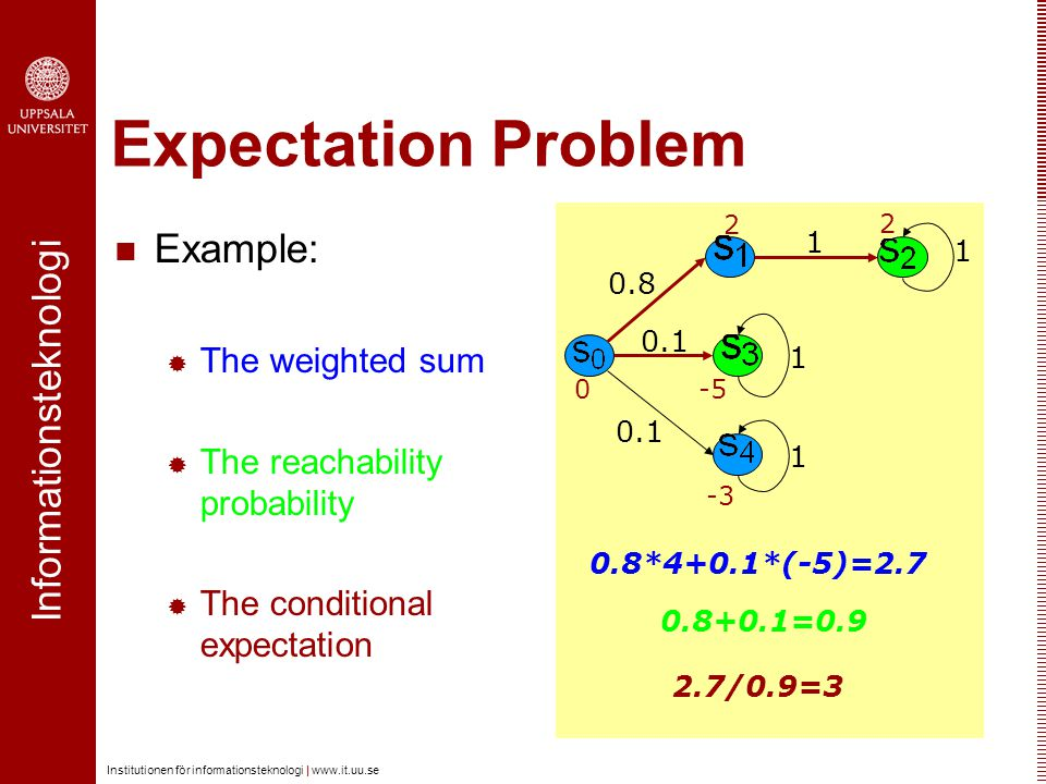 Informationsteknologi Institutionen för informationsteknologi |   Expectation Problem Example:  The weighted sum  The reachability probability  The conditional expectation *4+0.1*(-5)= = /0.9=3