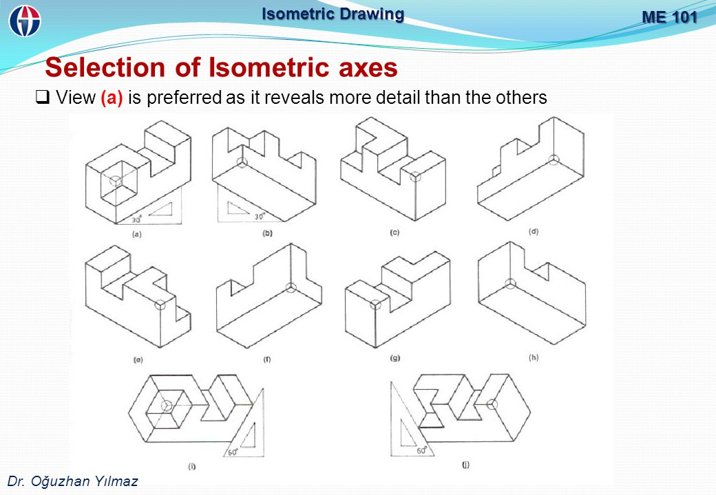 Selection of Isometric axes ME 101 Dr. Oğuzhan Yılmaz Isometric Drawing  View (a) is preferred as it reveals more detail than the others