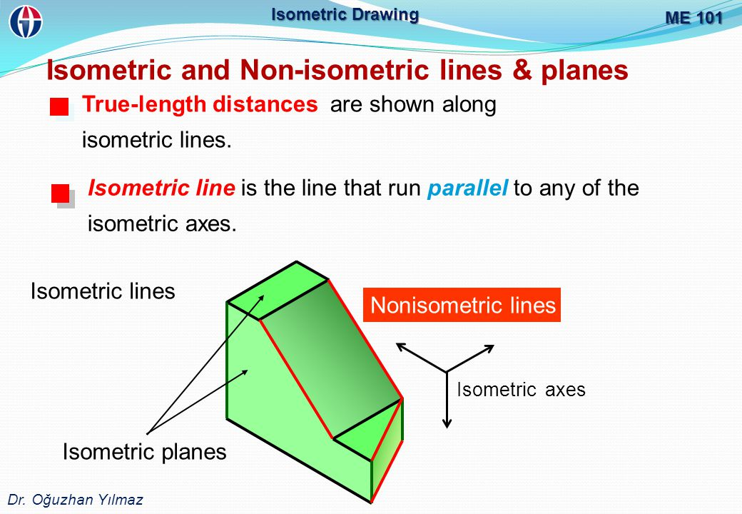 Isometric and Non-isometric lines & planes ME 101 Dr. Oğuzhan Yılmaz Isometric Drawing Isometric line is the line that run parallel to any of the isom